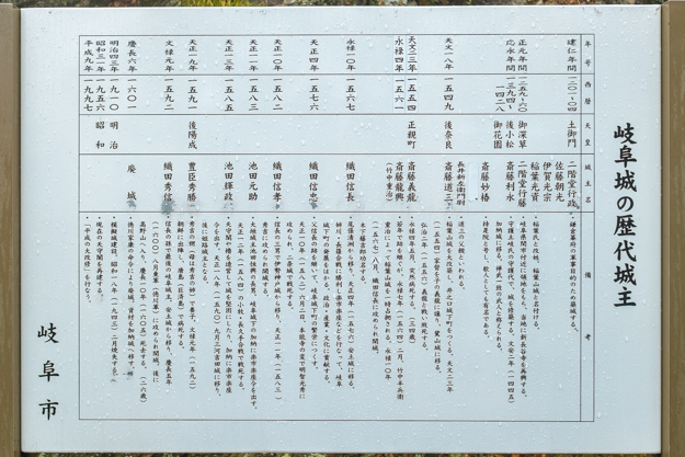 gifu-7847