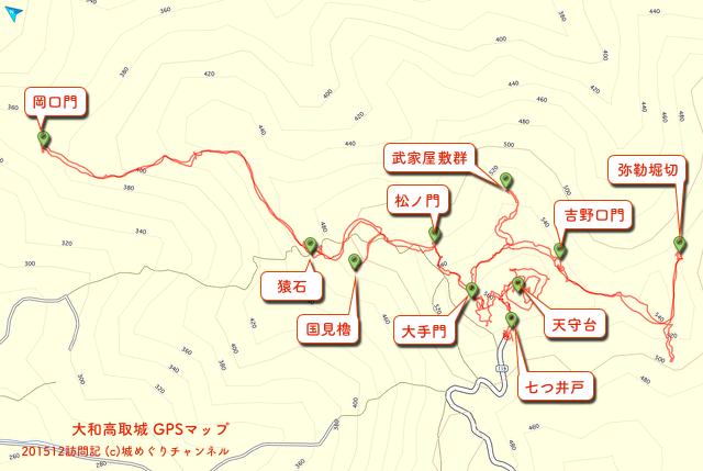 takatori2-gps2-basecamp_s